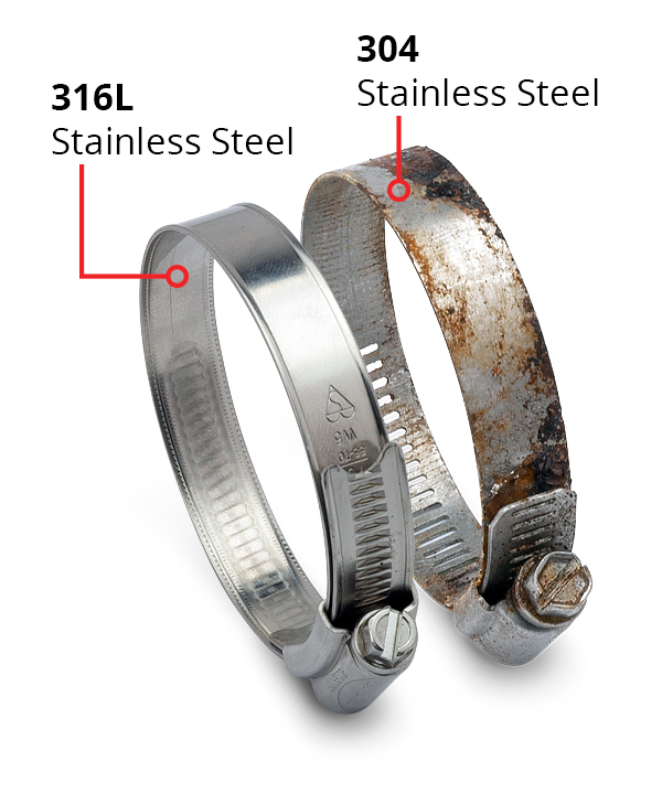 316L vs. 304 Stainless Steel