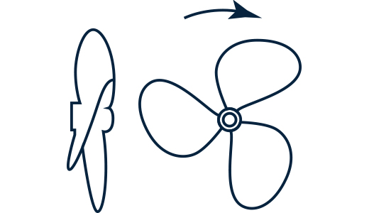 A fixed blade propeller disadvantage in forward