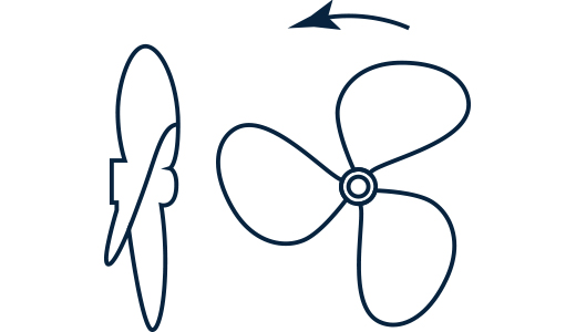 A fixed blade propeller disadvantage in reverse