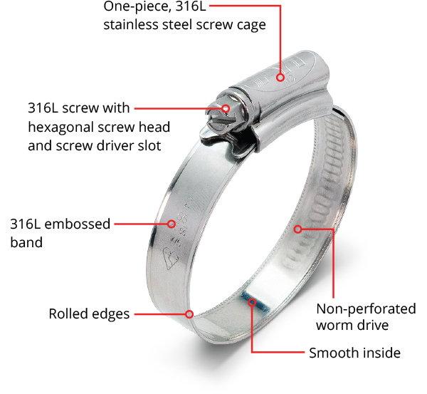 PYI Hose Clamp