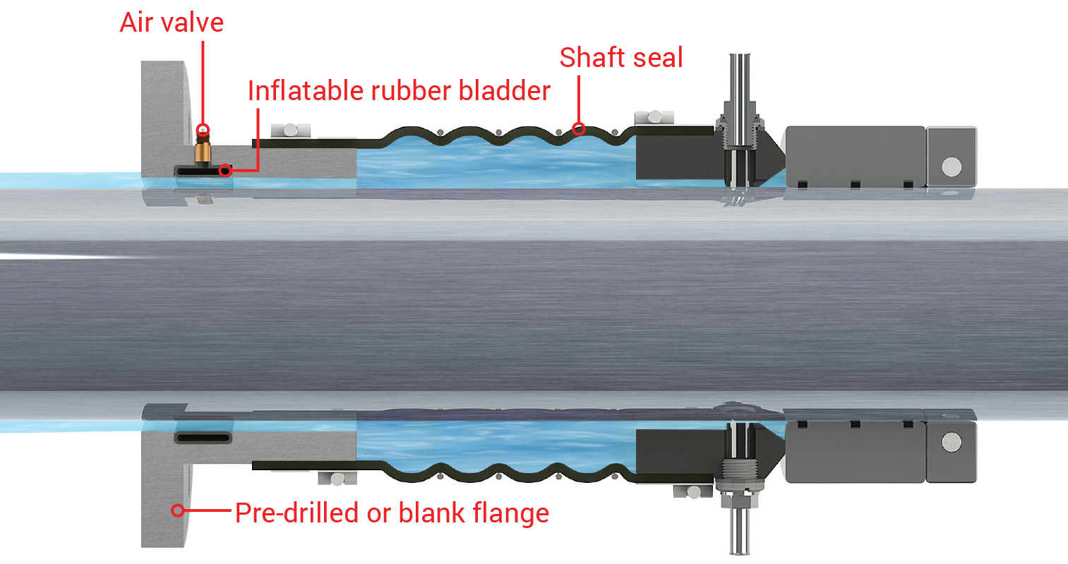 Cross section view of PSS Flange and Bladder System.