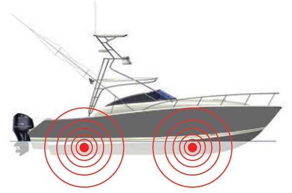 Sonihull Duo transducer positioning on power boat.