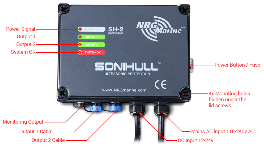 Sonihull overview